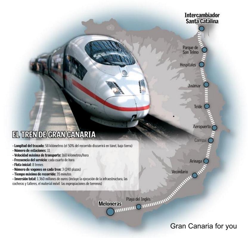 gran-canaria-train-2009-pojekt