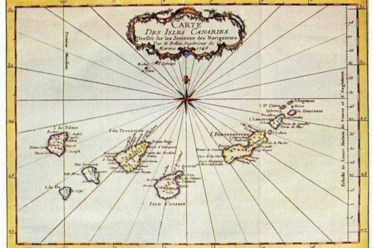 Pôvod názvu Gran Canaria