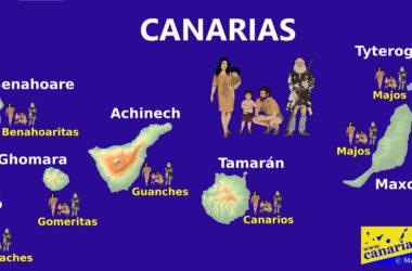 Za praobyvateľmi Kanárskych ostrovov